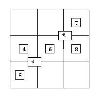 Magic square1 - 3x3 left diagonal