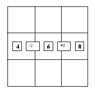 Magic square1 - 3x3 middle row