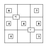 Magic square1 - 3x3 right diagonal