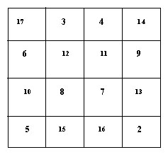 magic squares exciting game with numbers. Black Bedroom Furniture Sets. Home Design Ideas