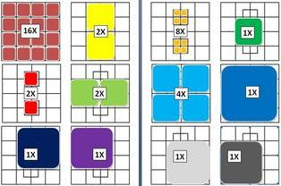 Count the Squares - Solution
