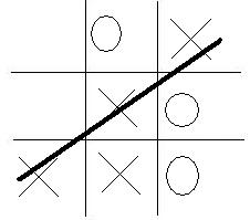A winning cross and dots grid with a line through the completed row